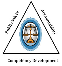 Public Safety - Accountability - Competency Development